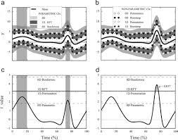 3 1 liter v6 engine diagram thinker life 3 1 engine diagram new zero vs e dimensional parametric vs non parametric and