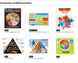 the great flotus food fight foodpyramidgx jpg