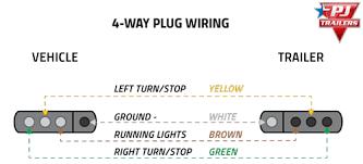 plugs pj trailers 5 Wire Plug Diagram 7 Pin Flat Trailer Plug Diagram