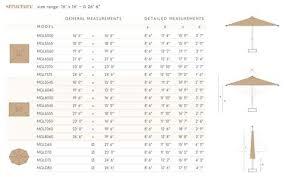 patio umbrella size guide page 1