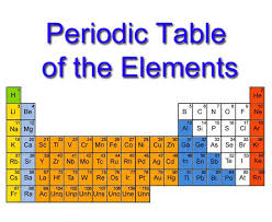 Printable Periodic Table Gcse Chemistry Download Them And Try To Solve