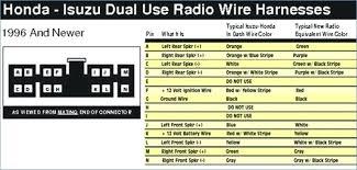 isuzu nqr radio wiring diagram wiring diagram load isuzu npr stereo wiring diagram wiring diagram list isuzu nqr radio wiring diagram