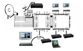comtrack SWM 16 Multiswitch Wiring-Diagram at Triax Multiswitch Wiring Diagram