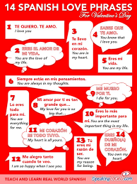 Quotes In Spanish About Love Enchanting Spanish Love Phrases For Valentine's Day Infographic SpeedDating