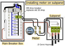 eaton gfci breaker wiring diagram images wiring diagram likewise sub panel wiring diagram on square d breaker box