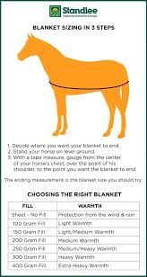 Blanket Measurement Chart Measuring A Horse For A Blanket Experifaith Org