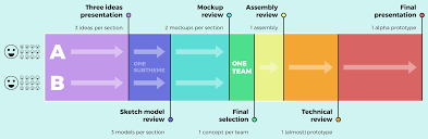 Project Workflow Chart Project Workflow