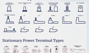 Battery Cross Reference Chart For All Types Interstate Battery Size Chart Unique 15 Awesome Interstate