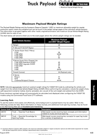 Truck Payload 2011 Basic Truck Weight Definitions Pdf