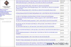 international truck isis international service information repair manuals international truck isis international service information solution 2010 3