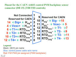 pin serial cable pinout related keywords suggestions pin pinout color diagram rj45 connector 15 pin vga cable