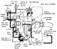 Isuzu rodeo engine diagram wiring diagram