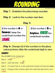 Rounding Rules Chart Posters To Teacher Rounding Numbers