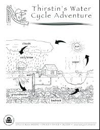 Water Cycle Colouring Sheet Water Cycle Coloring Water Carbon And