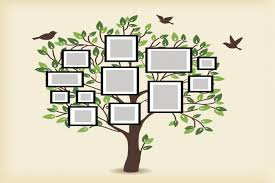 printable family tree charts printable family tree chart for free lovetoknow
