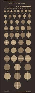 Pixel Circle Chart Www Bedowntowndaytona Com