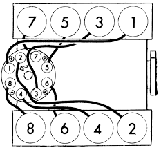 sbc distributor wiring diagram on sbc images free download wiring Chevy 350 Wiring Diagram To Distributor sbc distributor wiring diagram 14 350 chevy engine wiring diagram gm hei distributor wiring diagram Chevy 350 Firing Order Diagram