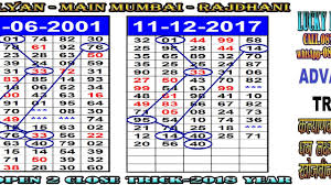Main Chart Mumbai Chart Record Www Bedowntowndaytona Com