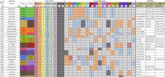 Pokemon Crystal Type Chart