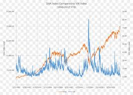 Commodity Price Index S P Gsci Stock Market Index United