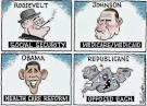reactionism