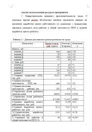 Курсовая Экономический анализ деятельности предприятия Вариант  Экономический анализ деятельности предприятия Вариант 9 16 11 15