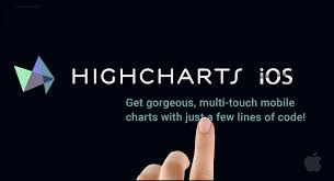 Create Mobile Charts With Highcharts Ios Highcharts