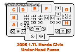 2005 honda civic under hood fuse box 2005 honda civic interior fuse box location at 2005 Honda Fuse Box Diagram