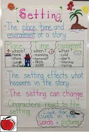 Character Change Anchor Chart 35 Anchor Charts For Reading Elementary School