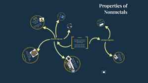Metals Vs Nonmetals Venn Diagram Properties Of Nonmetals By Jessica Copeland On Prezi