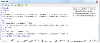 Using Html In Text Areas The Tibco Blog