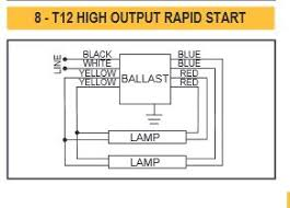 i replaced the ballast on two two tube fixtures after checking below is the diagram for the high output lamp ballast id this how you have it wired