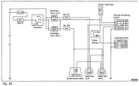 automotive wiring diagram free vehicle wiring diagrams pdf wiring Ford Wiring Diagrams Automotive automotive electrical circuits diagrams hqdefault jpg wiring automotive wiring diagram automotive electrical circuits diagrams cvalm png automotive wiring diagrams 1989 ford bronco