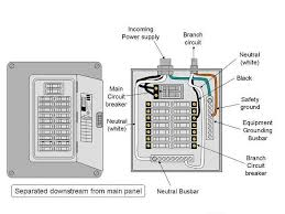 sub panel wiring diagram sub image wiring diagram subpanel wiring diagram subpanel wiring diagram sub panel on sub panel wiring diagram