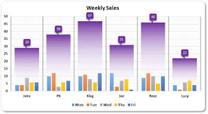 Sales Tracking Chart Sales Chart Sada Margarethaydon Com