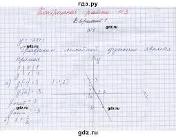 ГДЗ класс КР вариант алгебра ‐ класс контрольные работы  ГДЗ по алгебре 7‐9 класс Мордкович А Г контрольные работы 7 класс