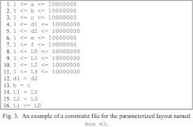 Procedural Module Generation For Parameterized Layouts Semantic