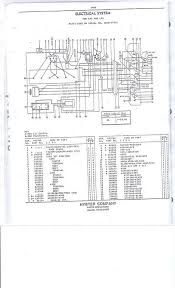 clark forklift ignition wiring harness schematic trusted wiring Nissan Forklift Wiring Diagram TCM fork lift diagram data wiring diagrams wiring design com nissan forklift wiring schematic clark forklift ignition wiring harness schematic