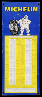 Michelin Tire Pressure Chart For Cars French Michelin Tire Pressure Chart Fontaines Antique