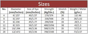 Rope Size Chart Calf Rope Size Chart Best Picture Of Chart Anyimage Org