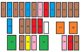 peugeot 108 (from 2014) fuse box diagram auto genius peugeot 508 fuse box layout peugeot 108 (from 2014) fuse box diagram