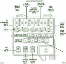 2005 chrysler sebring fuse diagram wiring diagrams terms 2006 chrysler sebring fuse diagram wiring diagrams long 2005 chrysler sebring wiring diagram 2005 chrysler sebring fuse diagram