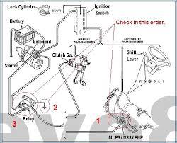 peterbilt 359 wiring diagram kanvamath org peterbilt 359 headlight wiring diagram ford shift solenoid wiring diagram wiring diagrams image free