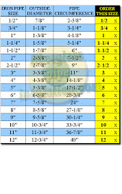 Copper Pipe Diameter Chart 55 Reasonable Carbon Pipe Size Chart