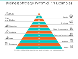Pyramid Ppt Business Strategy Pyramid Ppt Examples Powerpoint