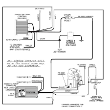 mallory distributor wiring diagram unilite solidfonts p bass wiring diagram diagrams and schematics mallory distributor