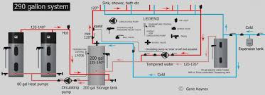 wiring diagram electric geyser valid water heater in demas me wiring diagram for electric water heater wiring diagram electric geyser valid water heater in