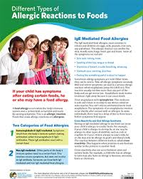 What is a Food Allergy? Types, Symptoms, Treatment