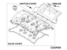 mini cooper wiring diagram r56 mini image wiring 2009 mini cooper s engine diagram 2009 auto wiring diagram schematic on mini cooper wiring diagram