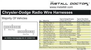 1998 dodge durango radio wiring diagram luxury 2000 dodge ram 3500